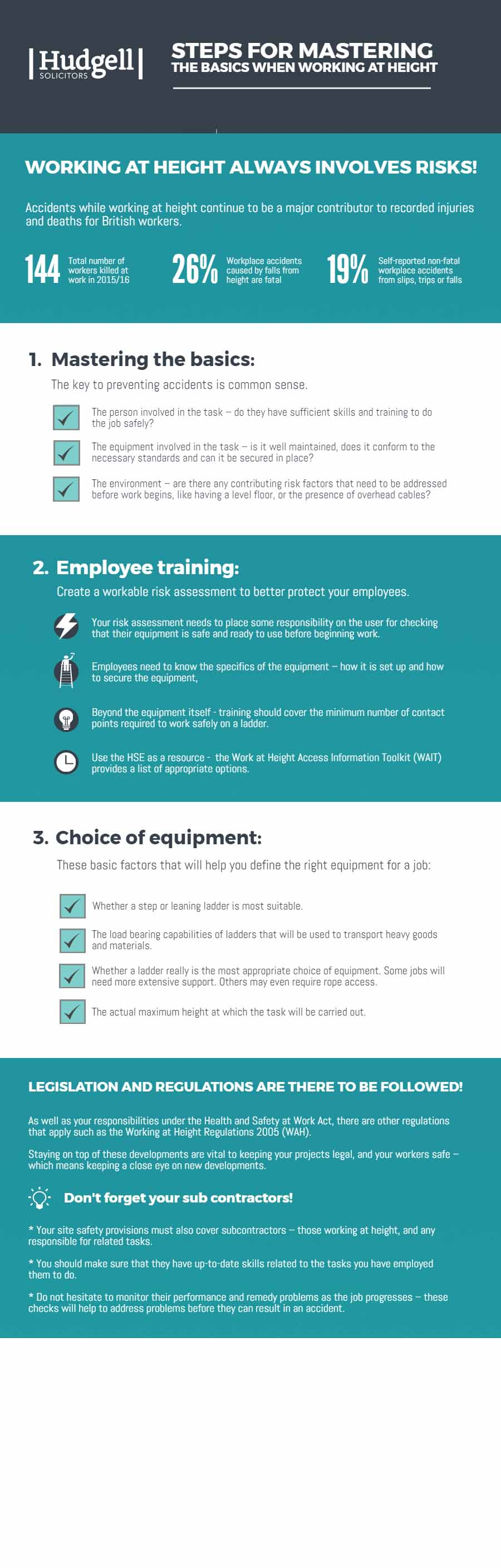 Infographic - Working at Height